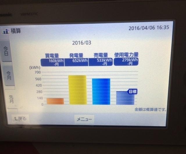 2016年3月実績-3.jpg